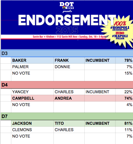 Endorsement 2015